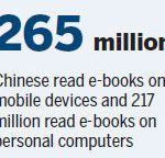 China e-readers
